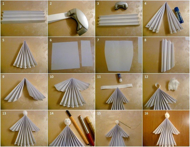 andeo-od-papira-postupak