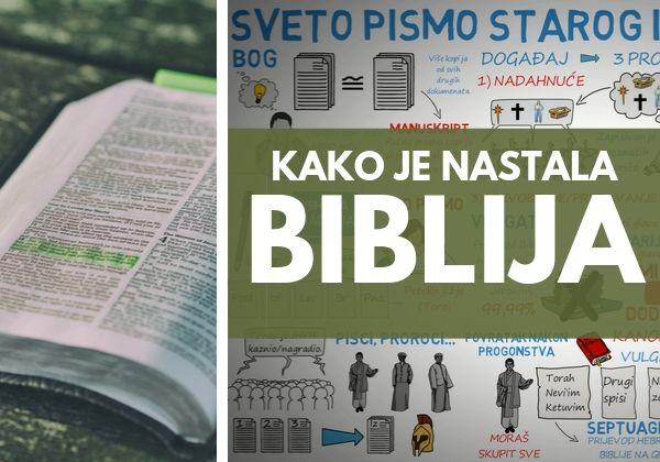 Kako je nastala Biblija [video]