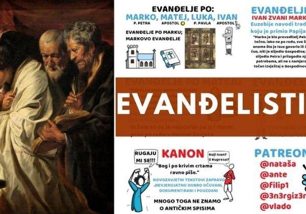 Evanđelisti